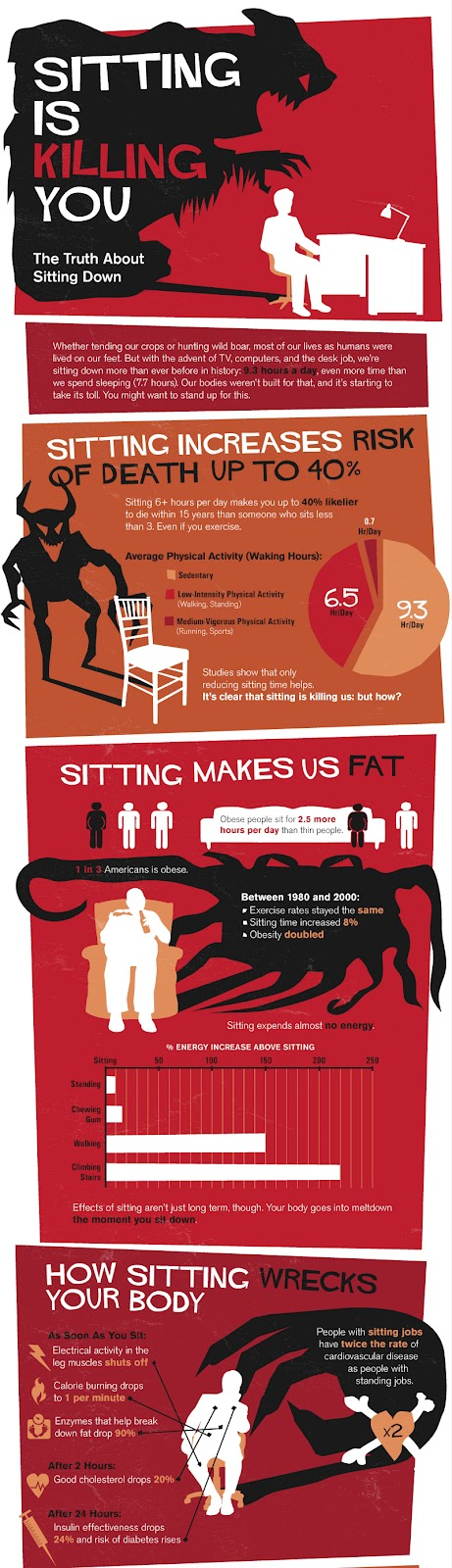 sitting-is-killing-you-A