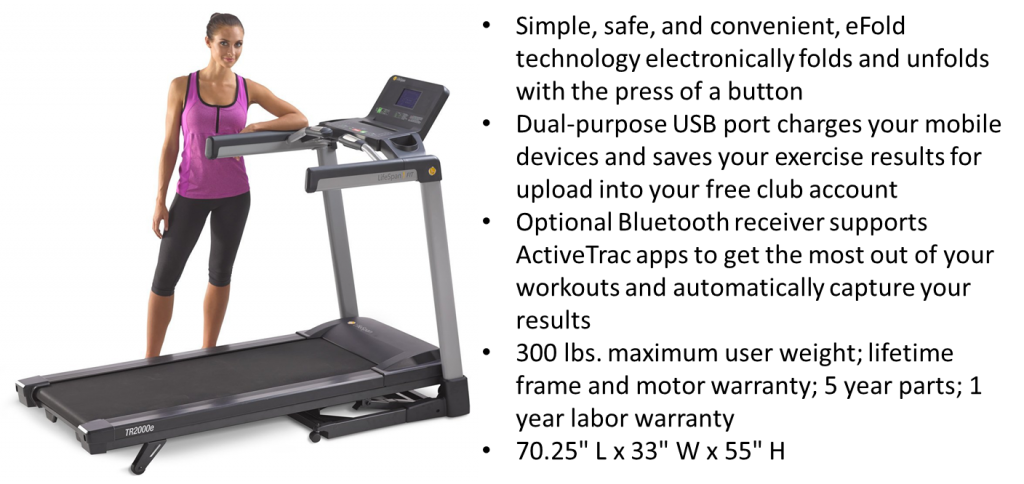 LifeSpan TR2000e Electric Folding Treadmill Review and Best Price