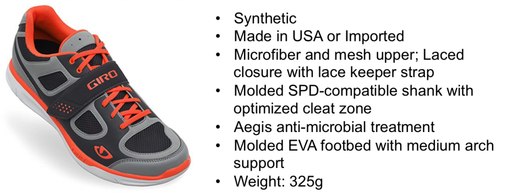 Giro Grynd Bike Shoe review and best price
